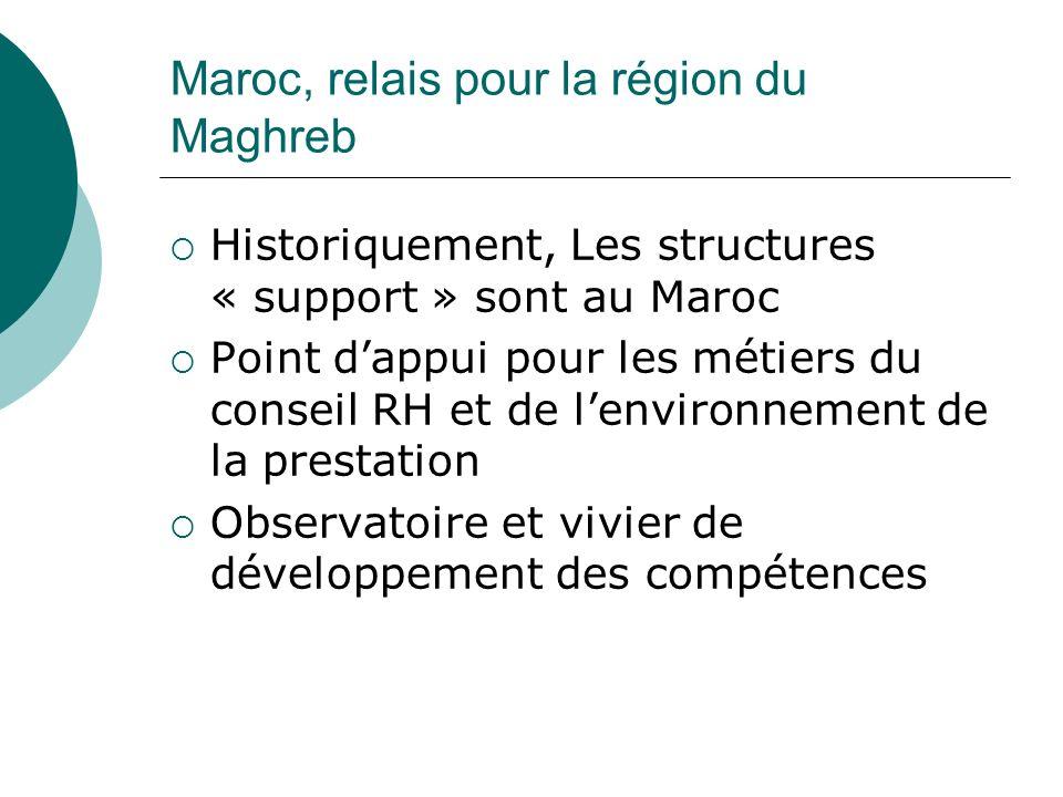 Maroc, relais pour la région du Maghreb