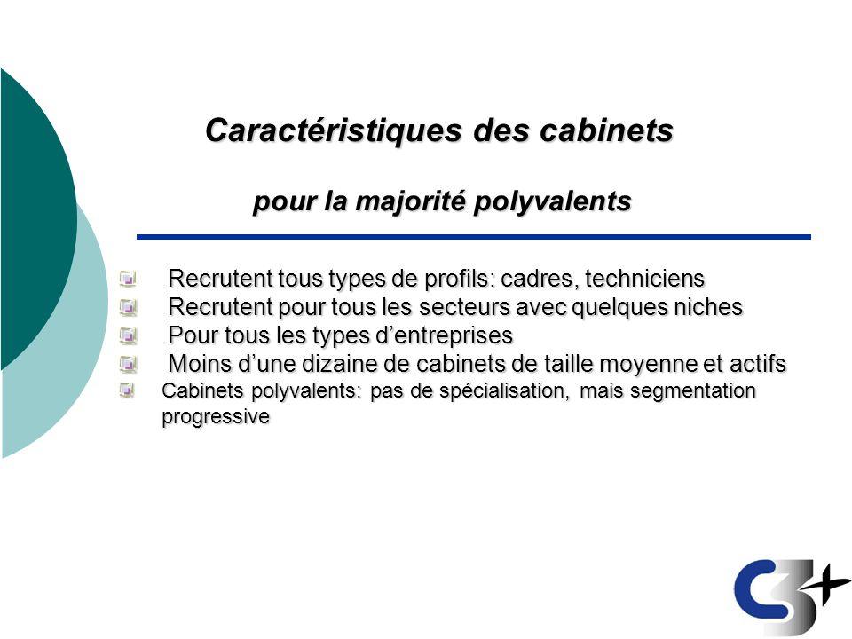 Caractéristiques des cabinets pour la majorité polyvalents