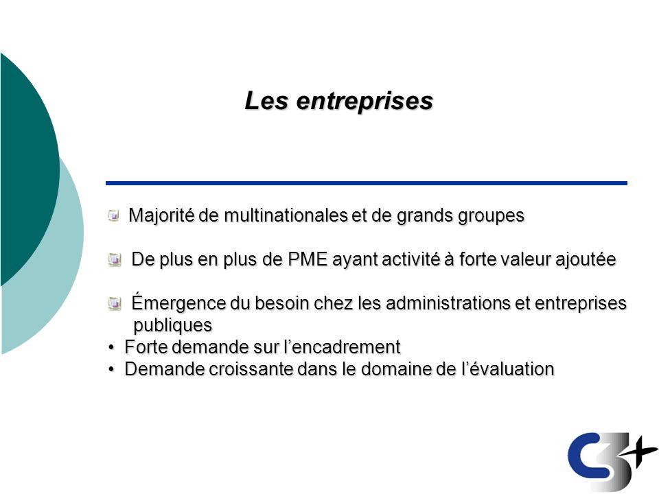 Les entreprises Majorité de multinationales et de grands groupes. De plus en plus de PME ayant activité à forte valeur ajoutée.