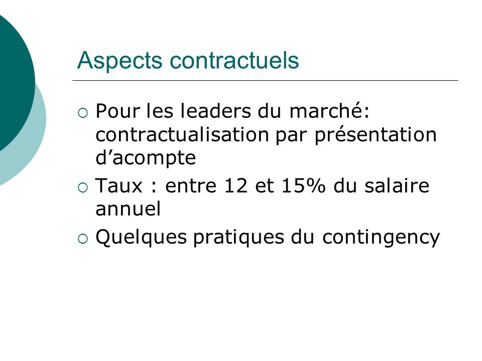 Aspects contractuels Pour les leaders du marché: contractualisation par présentation d'acompte. Taux : entre 12 et 15% du salaire annuel.