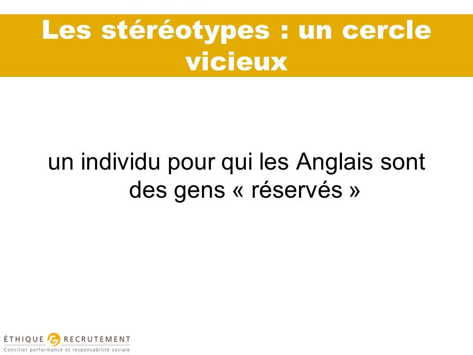 Les stéréotypes : un cercle vicieux