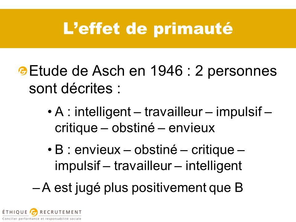 L'effet de primauté Etude de Asch en 1946 : 2 personnes sont décrites : A : intelligent – travailleur – impulsif – critique – obstiné – envieux.