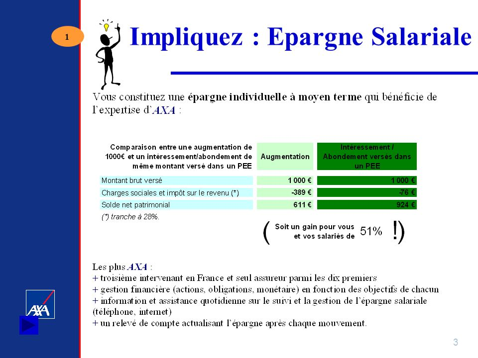 Impliquez : Epargne Salariale