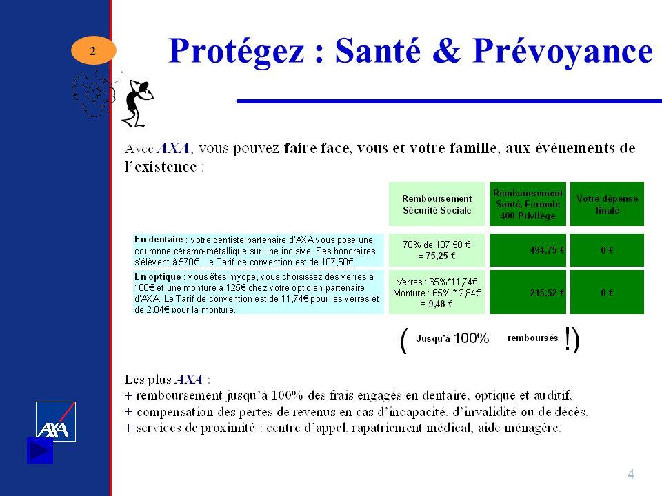 Protégez : Santé & Prévoyance