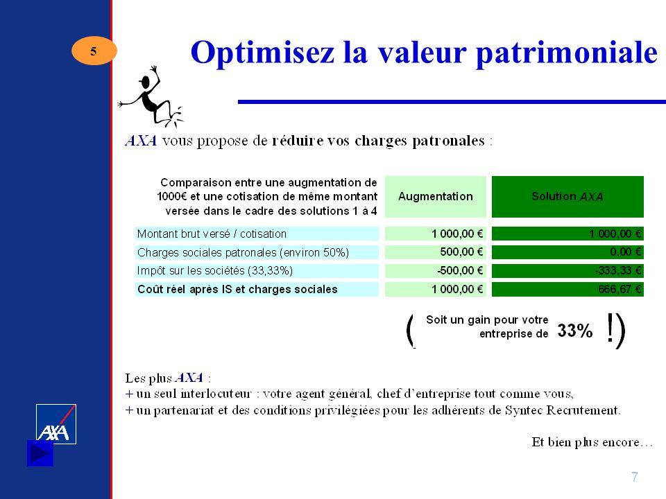 Optimisez la valeur patrimoniale