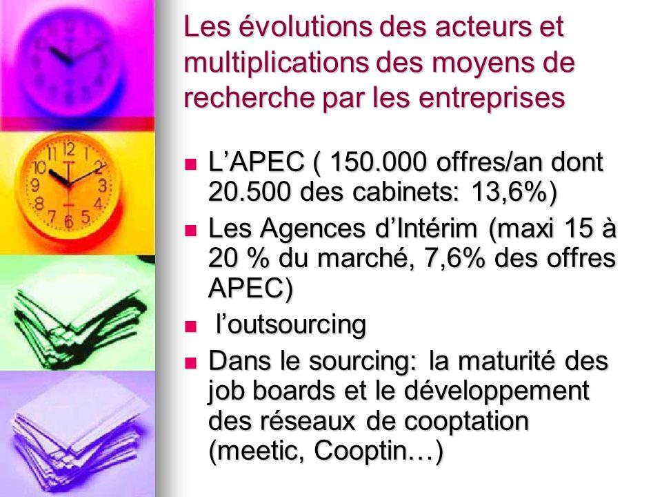 Les évolutions des acteurs et multiplications des moyens de recherche par les entreprises