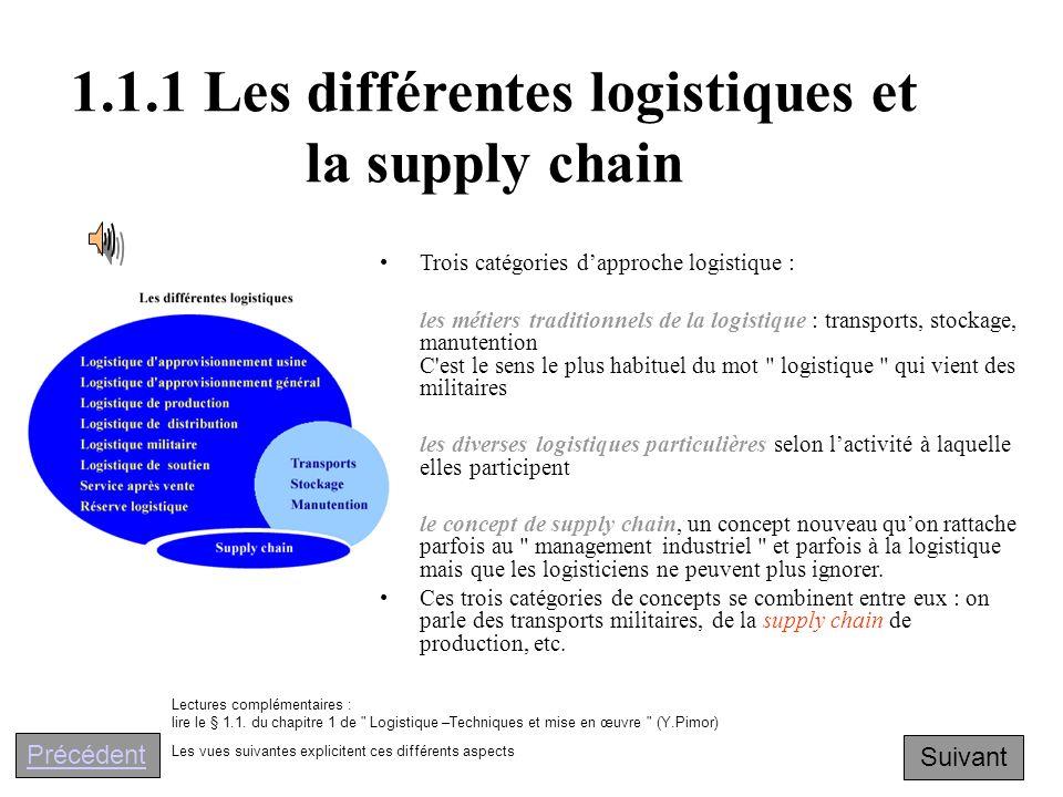 1.1.1 Les différentes logistiques et la supply chain