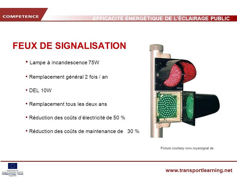 FEUX DE SIGNALISATION Lampe à incandescence 75W