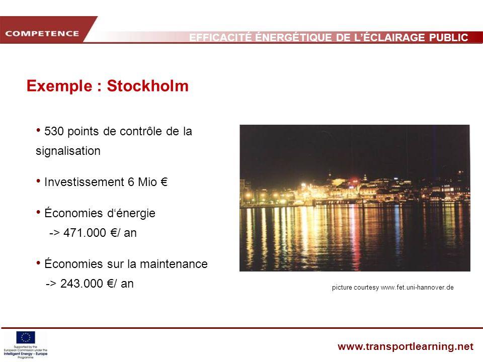 Exemple : Stockholm 530 points de contrôle de la signalisation