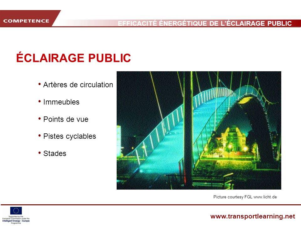 ÉCLAIRAGE PUBLIC Artères de circulation Immeubles Points de vue