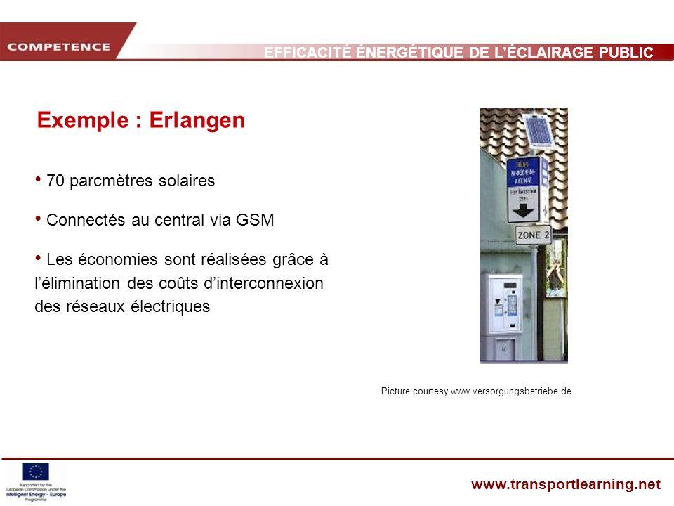 Exemple : Erlangen 70 parcmètres solaires Connectés au central via GSM