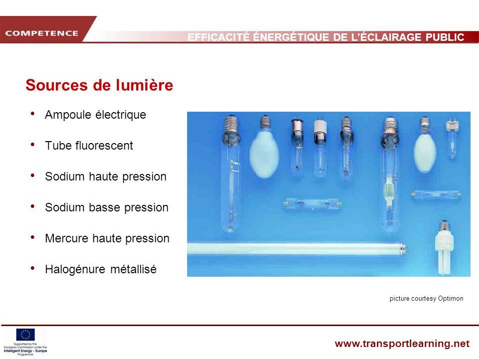 Sources de lumière Ampoule électrique Tube fluorescent