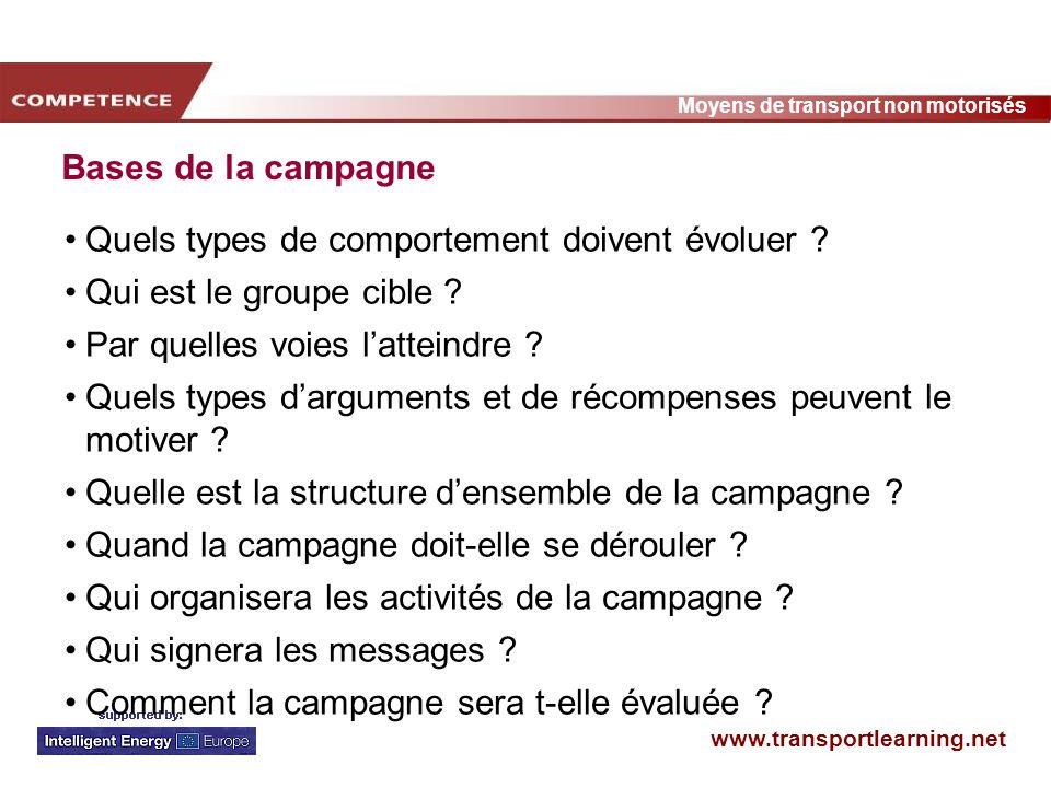 Bases de la campagne Quels types de comportement doivent évoluer Qui est le groupe cible Par quelles voies l'atteindre