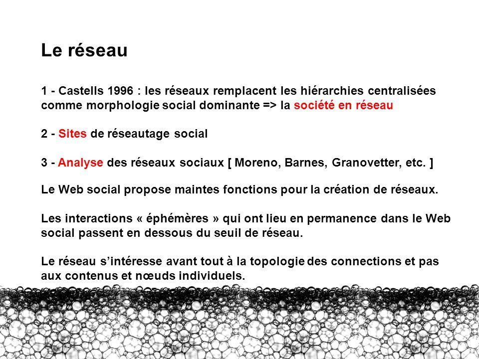 II – Réseau Le réseau. 1 - Castells 1996 : les réseaux remplacent les hiérarchies centralisées.