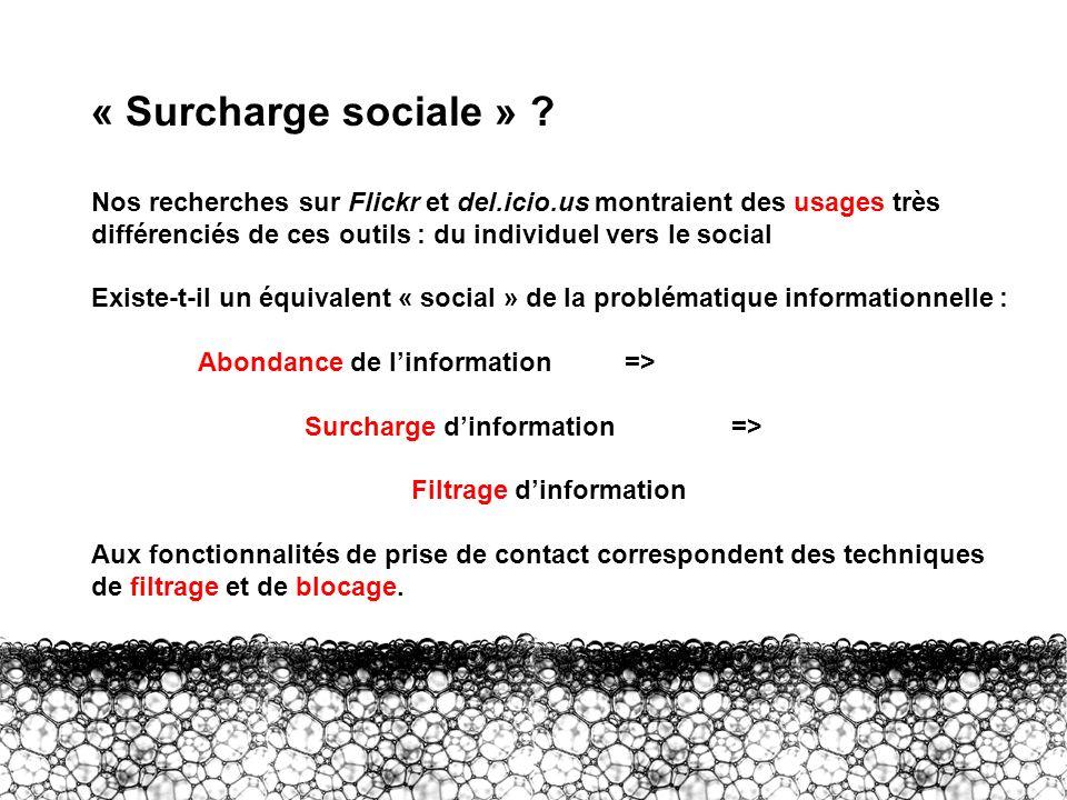 III – Surcharge sociale