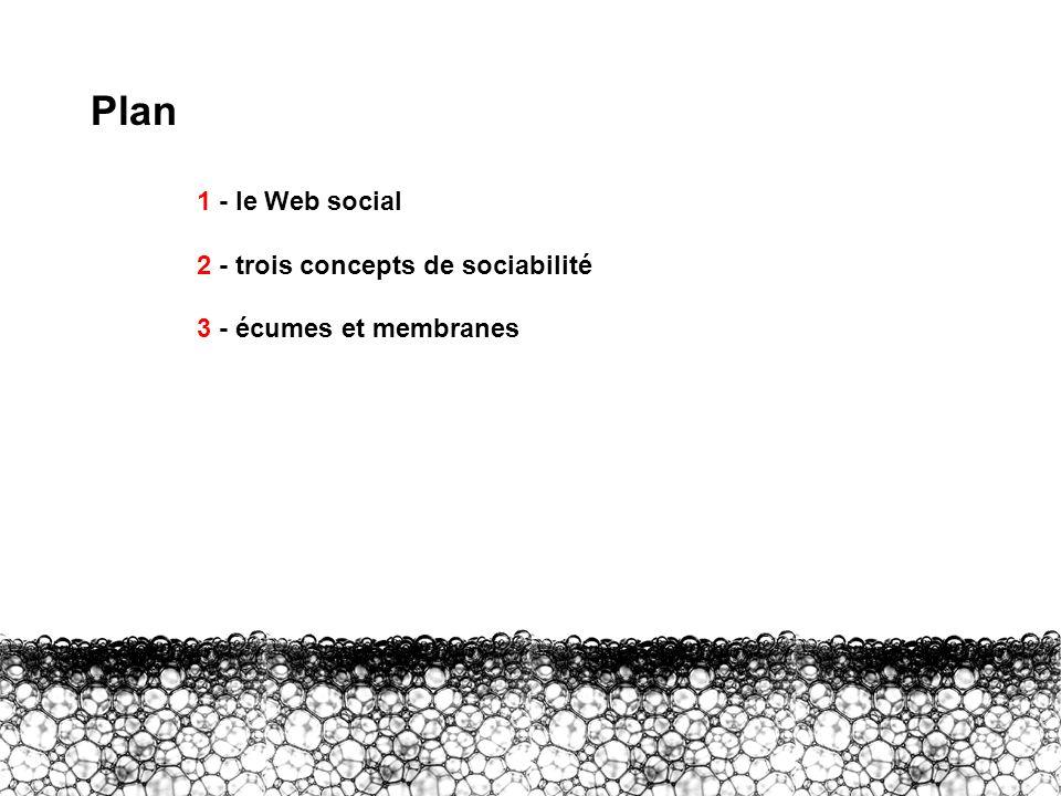 Plan 1 - le Web social 2 - trois concepts de sociabilité