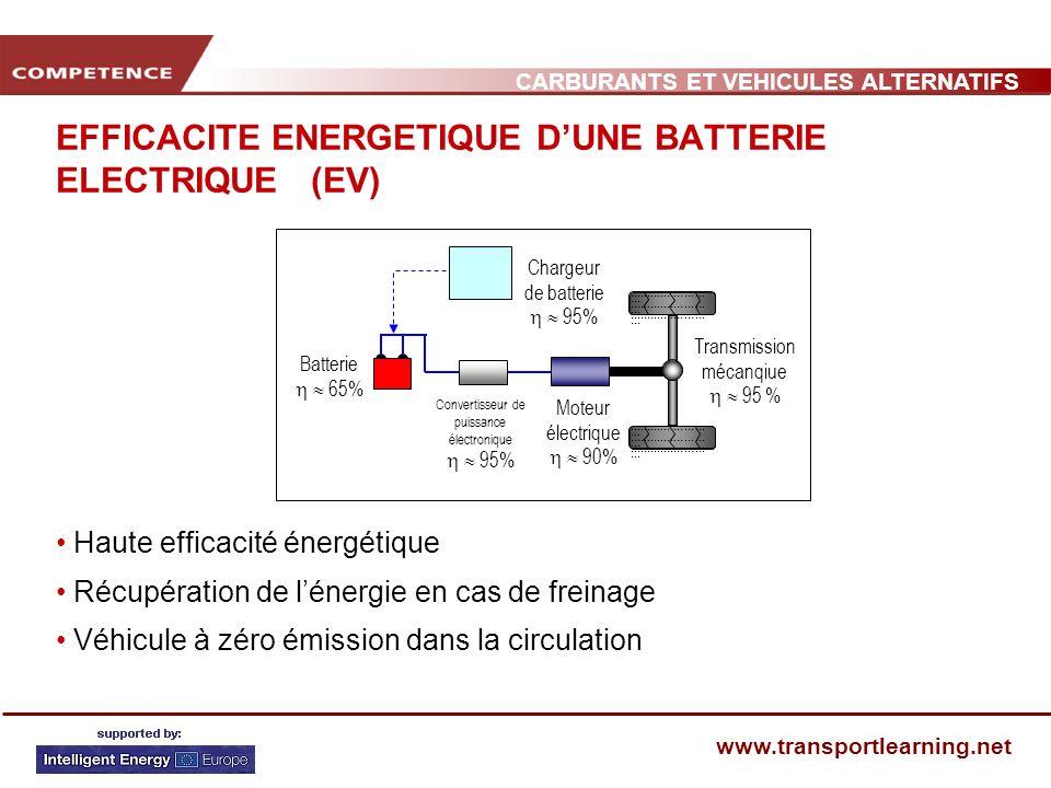 EFFICACITE ENERGETIQUE D'UNE BATTERIE ELECTRIQUE (EV)