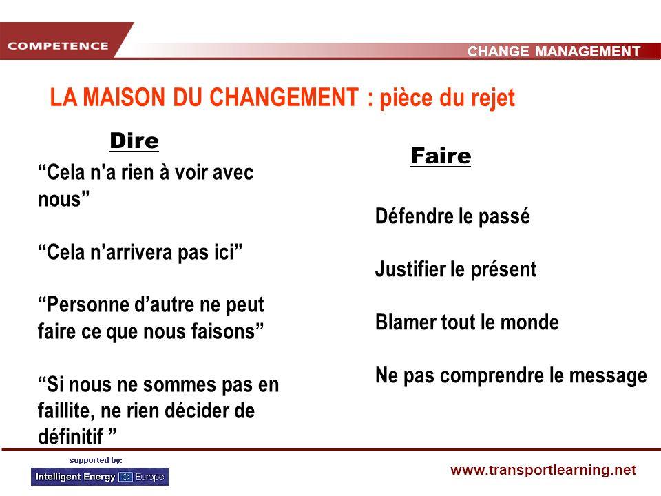 LA MAISON DU CHANGEMENT : pièce du rejet