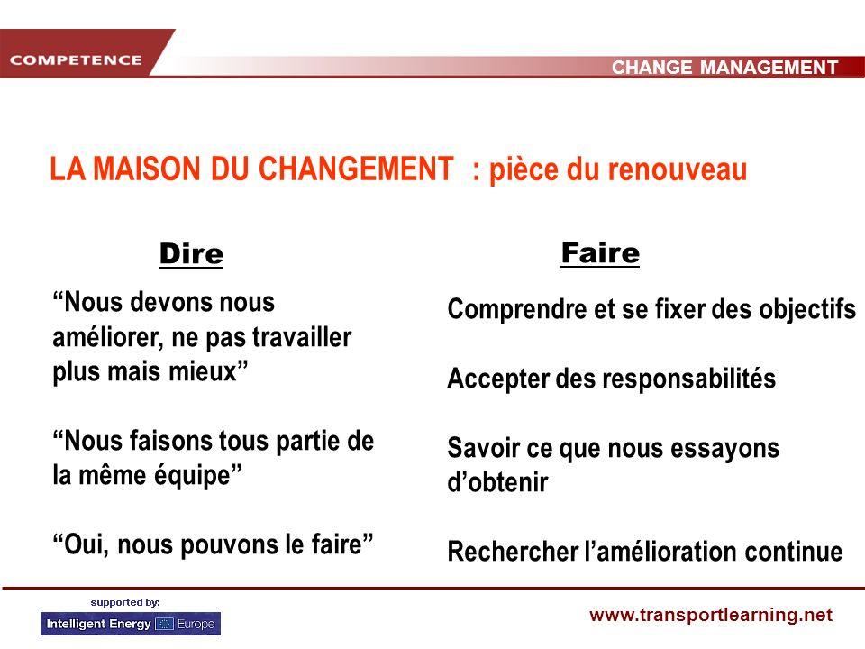 LA MAISON DU CHANGEMENT : pièce du renouveau