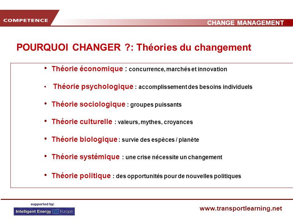 POURQUOI CHANGER : Théories du changement