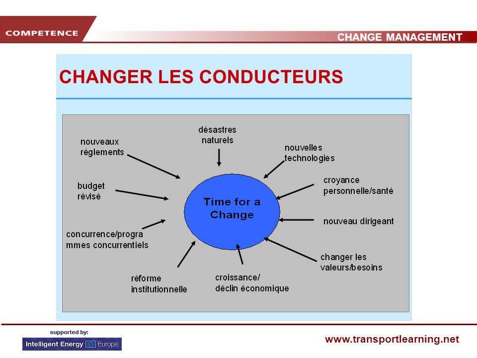 CHANGER LES CONDUCTEURS