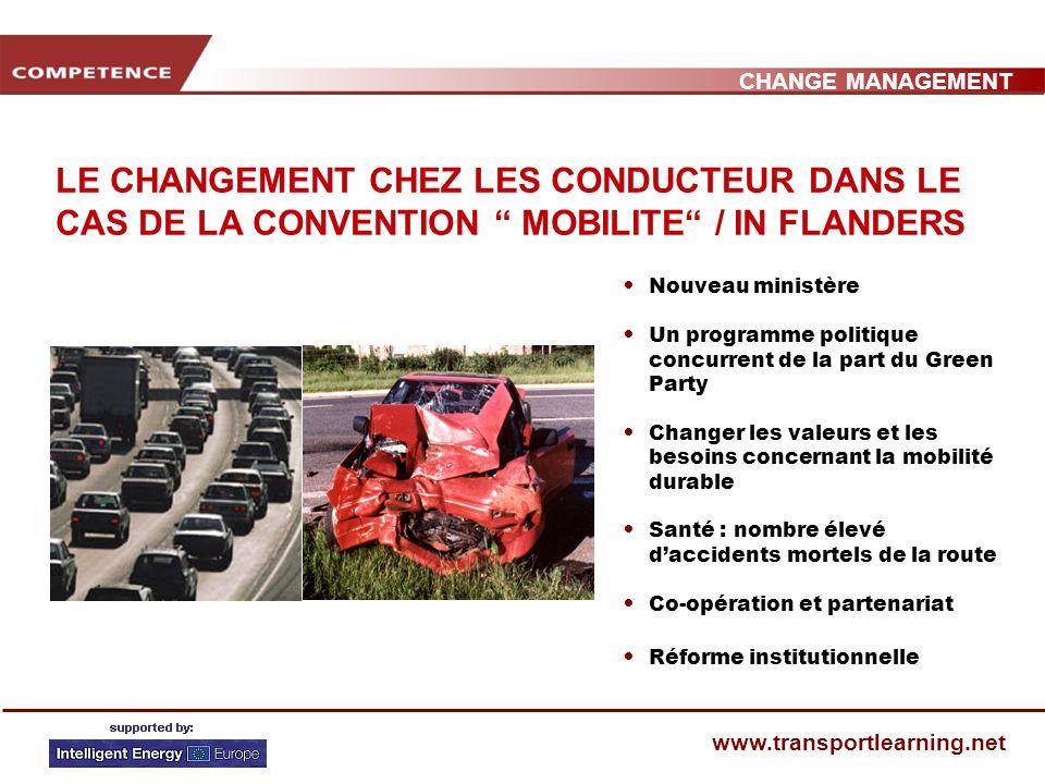 LE CHANGEMENT CHEZ LES CONDUCTEUR DANS LE CAS DE LA CONVENTION MOBILITE / IN FLANDERS
