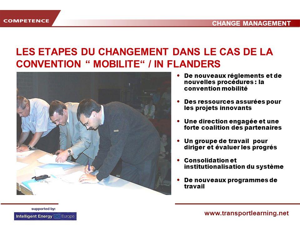 LES ETAPES DU CHANGEMENT DANS LE CAS DE LA CONVENTION MOBILITE / IN FLANDERS