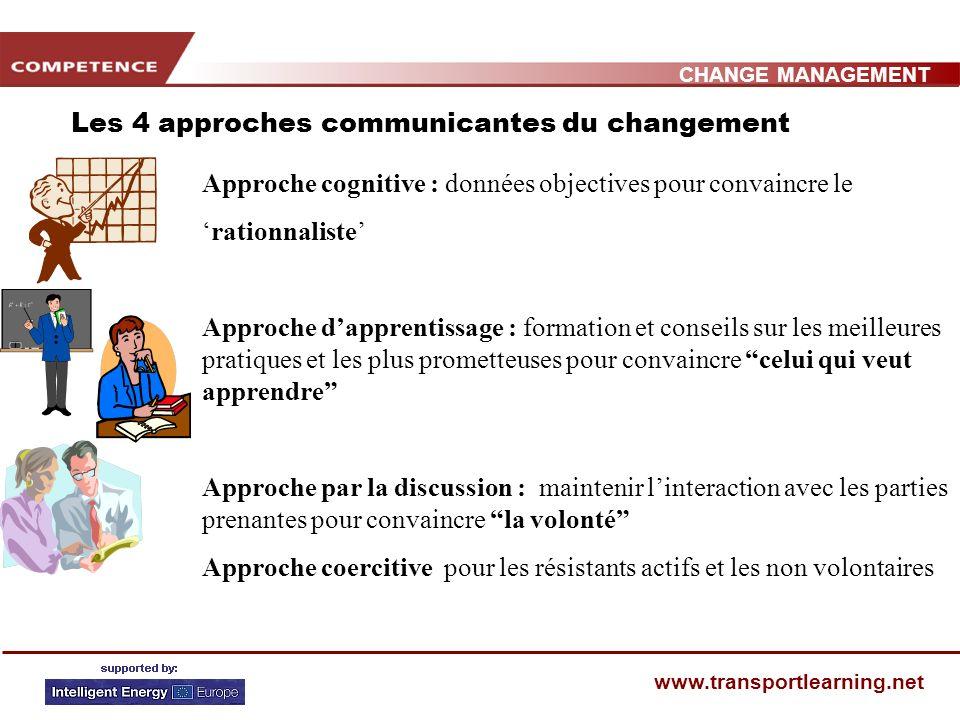 Les 4 approches communicantes du changement