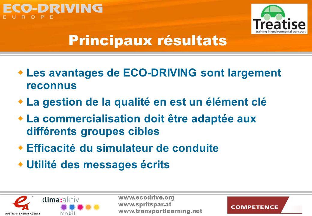 Principaux résultats Les avantages de ECO-DRIVING sont largement reconnus. La gestion de la qualité en est un élément clé.