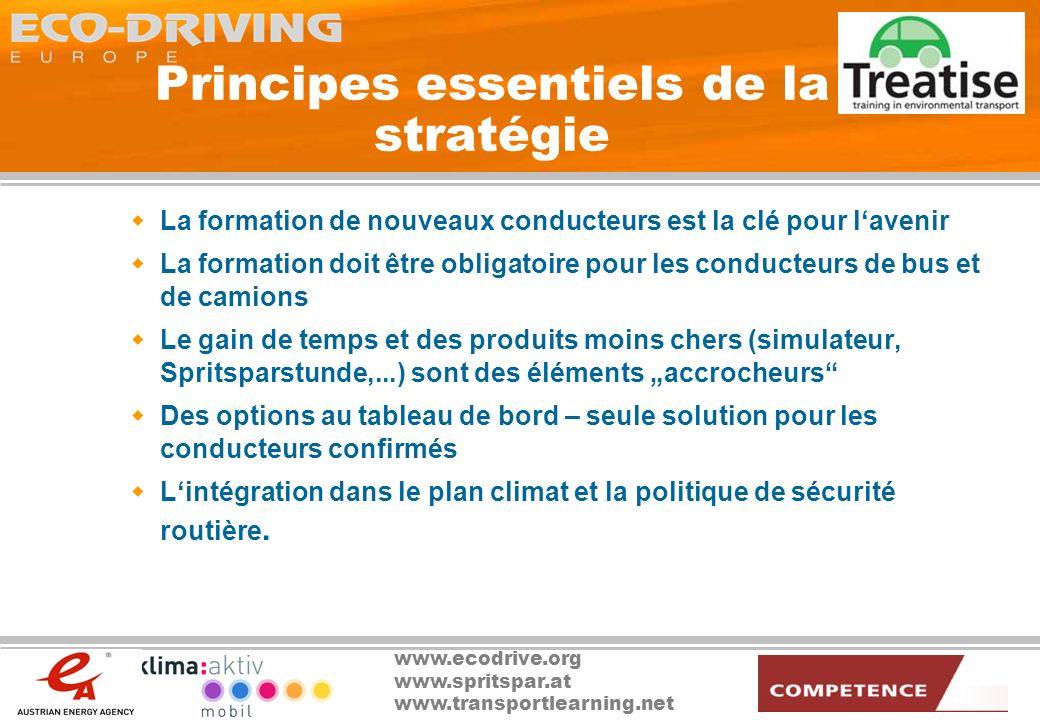 Principes essentiels de la stratégie