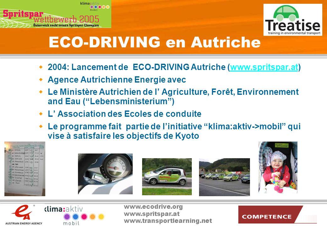 ECO-DRIVING en Autriche