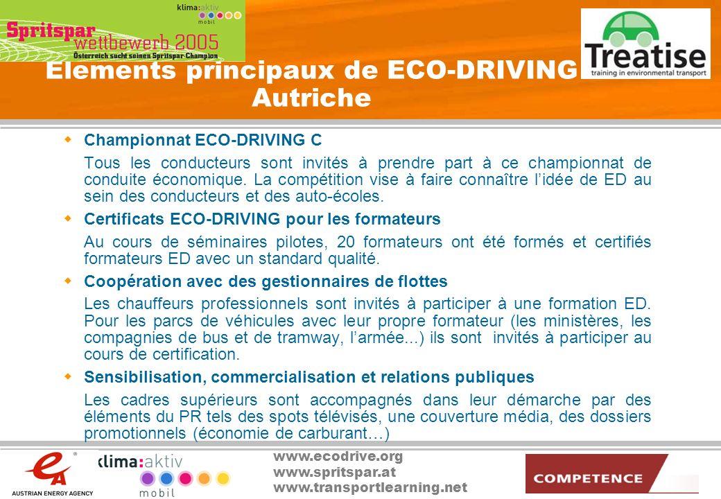 Elements principaux de ECO-DRIVING Autriche