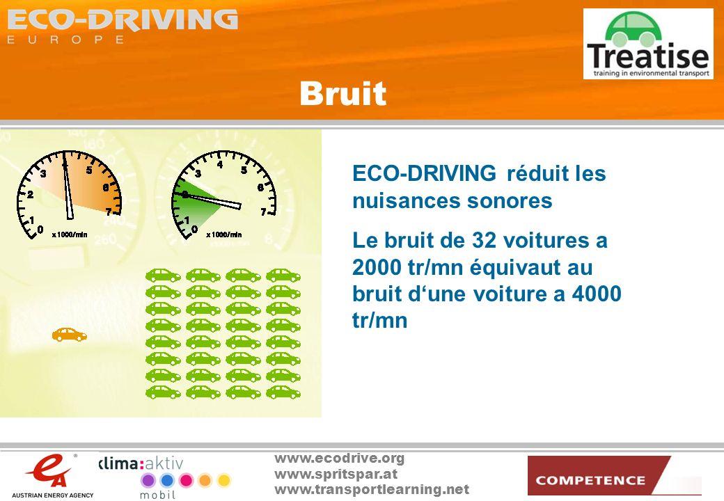 Bruit ECO-DRIVING réduit les nuisances sonores