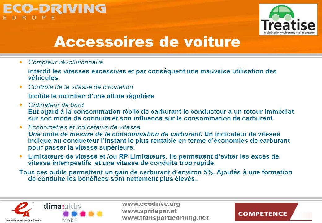 Accessoires de voiture
