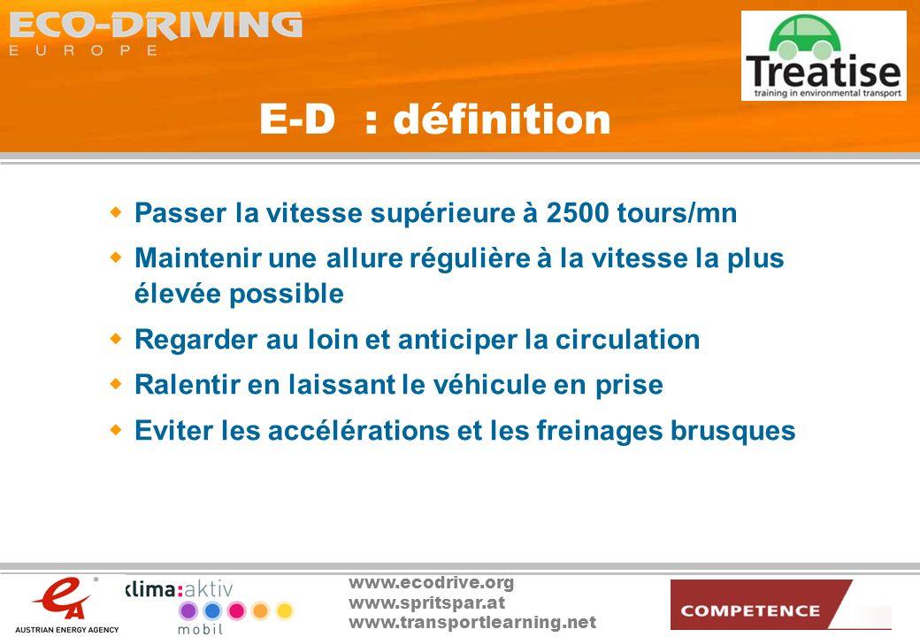 E-D : définition Passer la vitesse supérieure à 2500 tours/mn