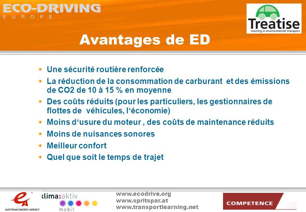 Avantages de ED Une sécurité routière renforcée