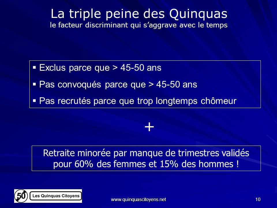 La triple peine des Quinquas le facteur discriminant qui s'aggrave avec le temps