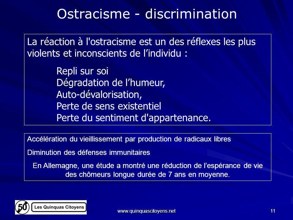 Ostracisme - discrimination
