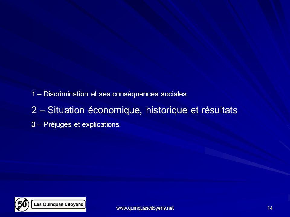2 – Situation économique, historique et résultats