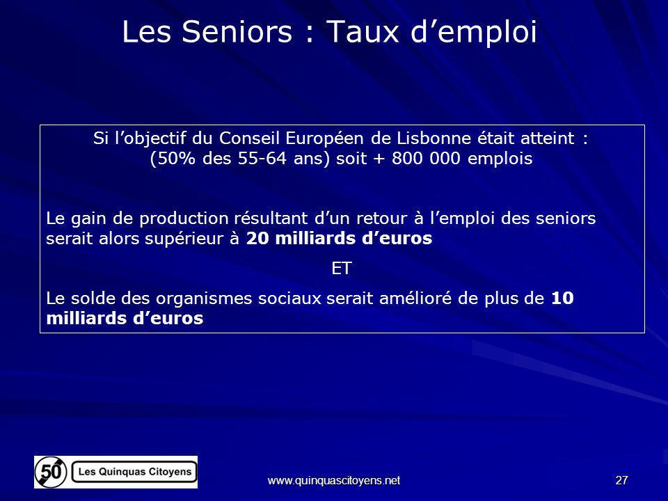 Les Seniors : Taux d'emploi