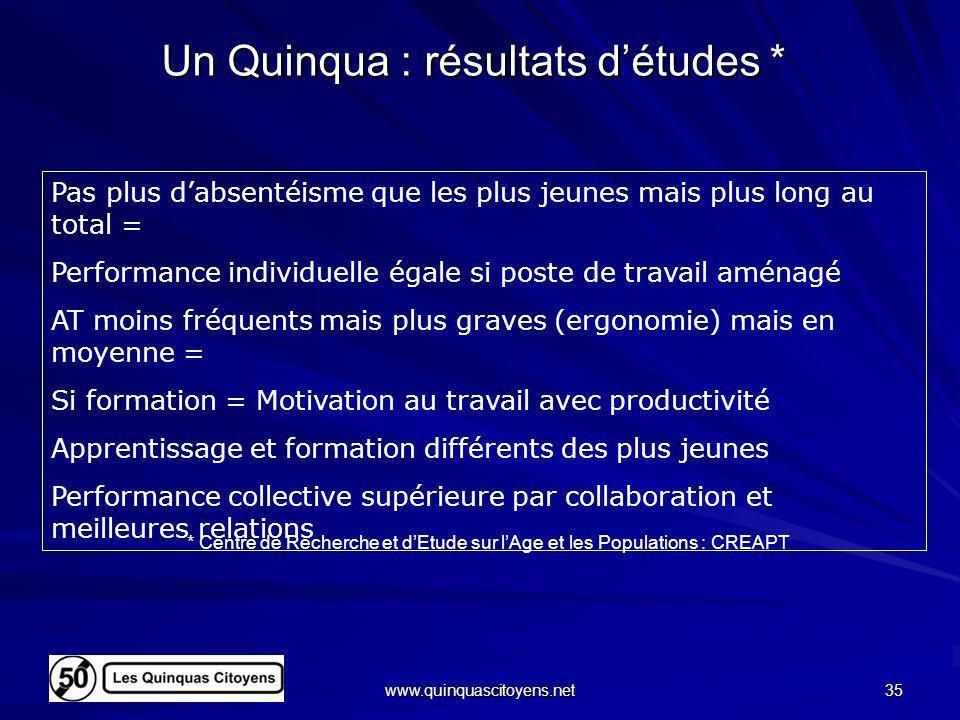 Un Quinqua : résultats d'études *