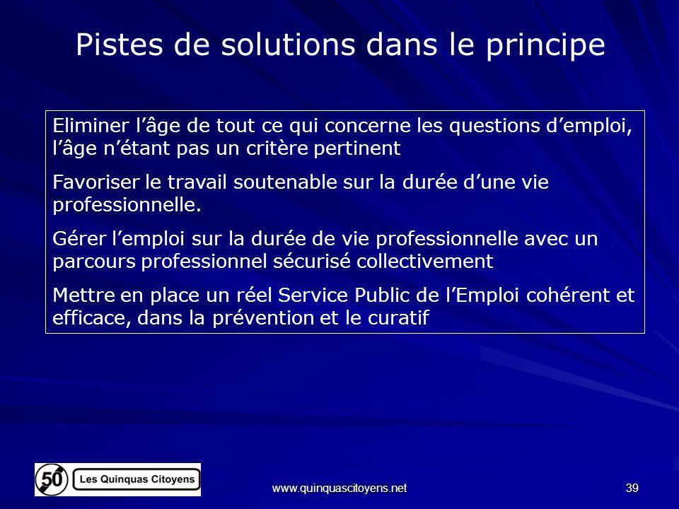 Pistes de solutions dans le principe