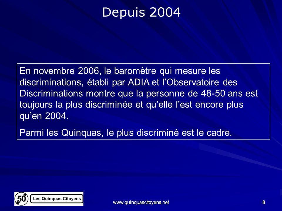Depuis 2004