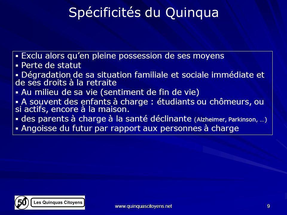 Spécificités du Quinqua