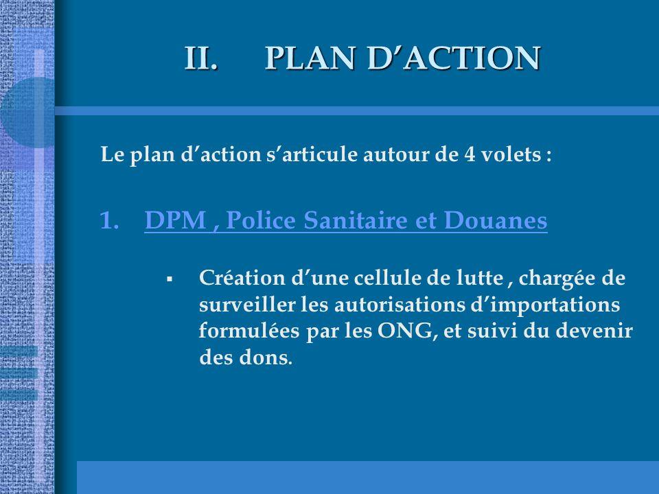 PLAN D'ACTION DPM , Police Sanitaire et Douanes