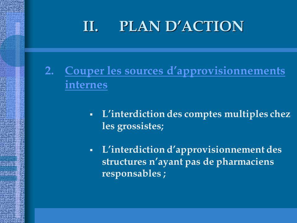 PLAN D'ACTION Couper les sources d'approvisionnements internes