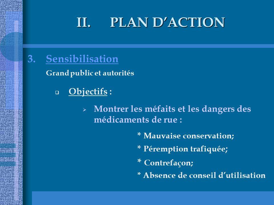 PLAN D'ACTION Sensibilisation * Contrefaçon; Grand public et autorités
