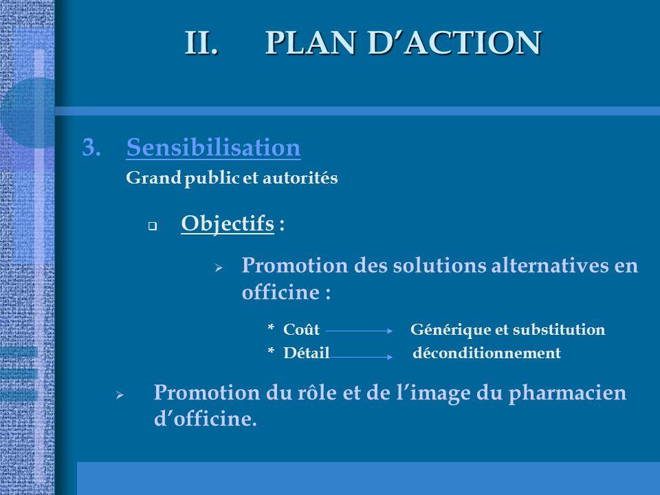 PLAN D'ACTION Sensibilisation Objectifs :