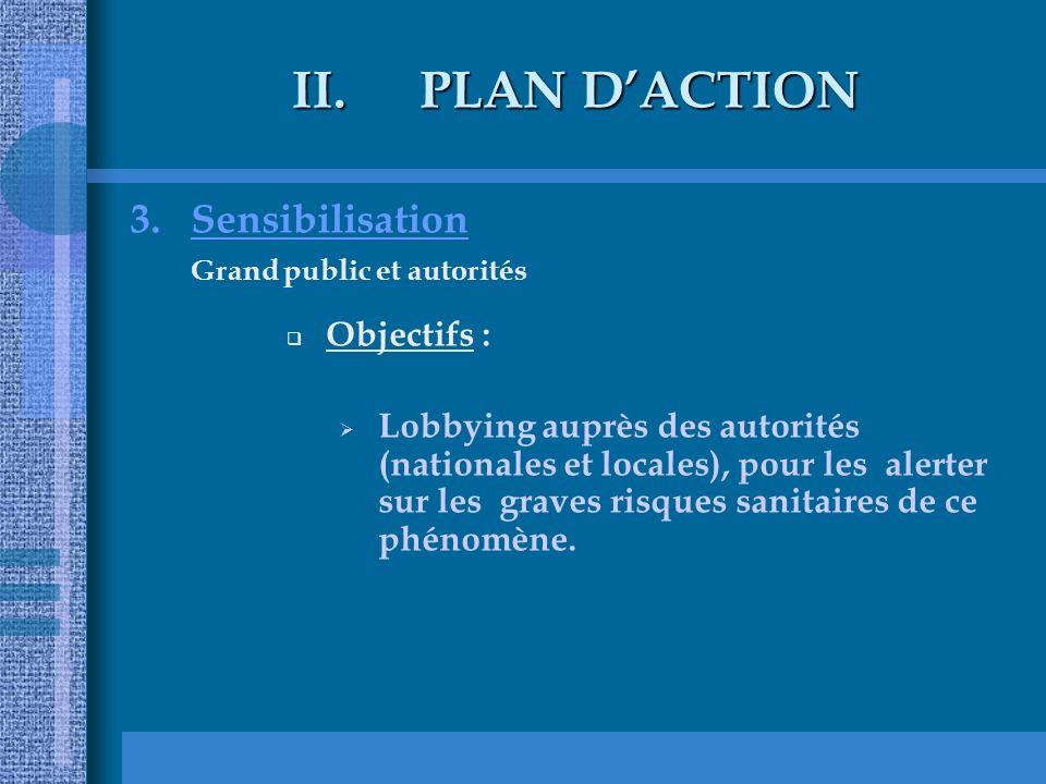 PLAN D'ACTION Sensibilisation Grand public et autorités Objectifs :