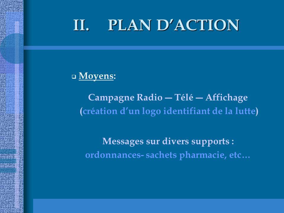 PLAN D'ACTION Moyens: Campagne Radio ― Télé ― Affichage